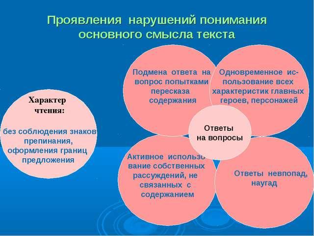 Проявления нарушений понимания основного смысла текста Активное использо- ван...
