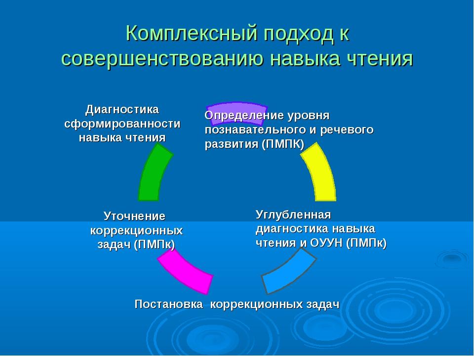 Комплексный подход к совершенствованию навыка чтения Уточнение коррекционных...