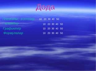 Логикалық есептер Ғалымдар Графиктер Формулалар 10 20 30 40 50 10 20 30 40 50