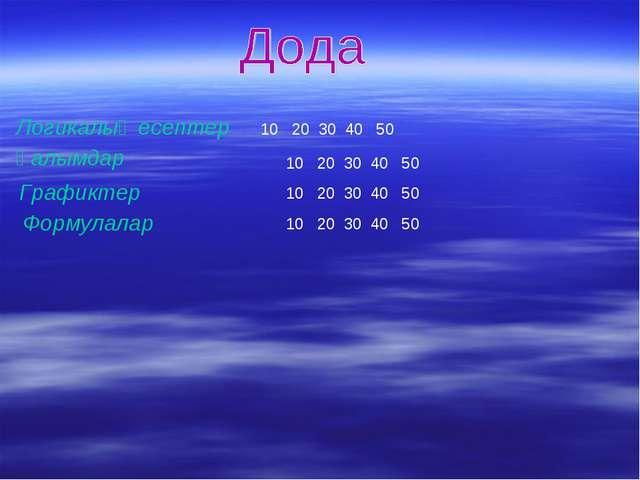 Логикалық есептер Ғалымдар Графиктер Формулалар 10 20 30 40 50 10 20 30 40 50...