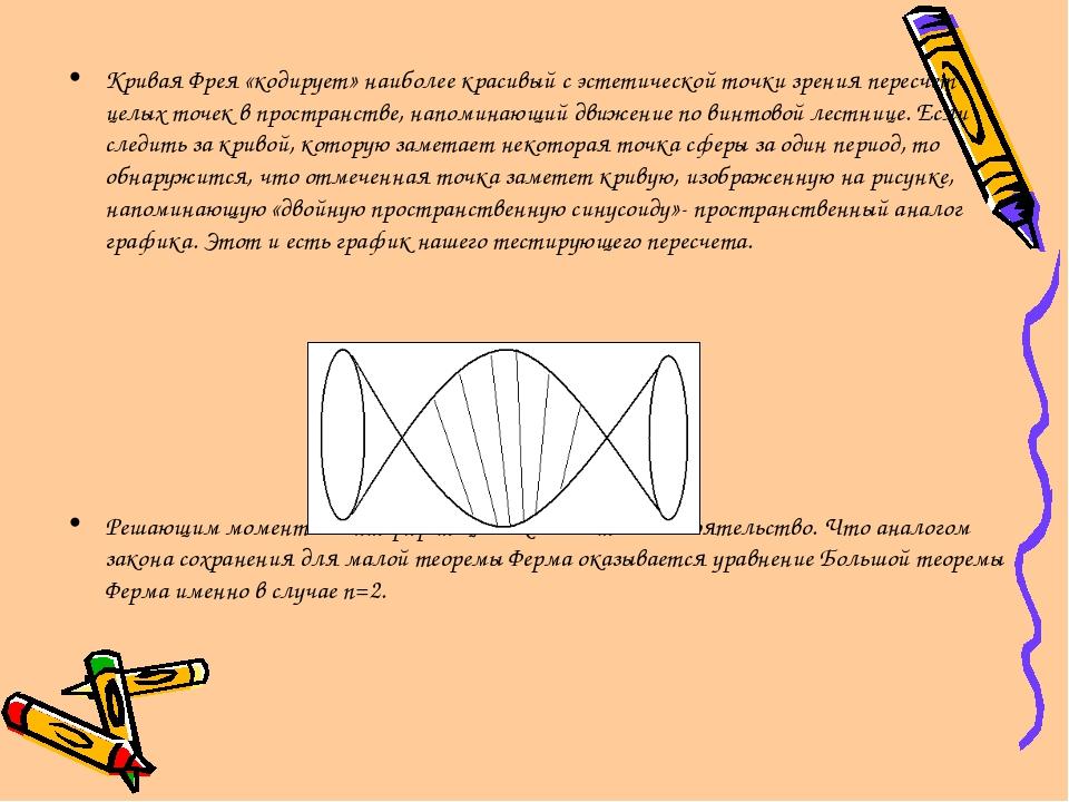 Кривая Фрея «кодирует» наиболее красивый с эстетической точки зрения пересчет...