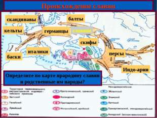 Происхождение славян Определите по карте прародину славян и родственные им на