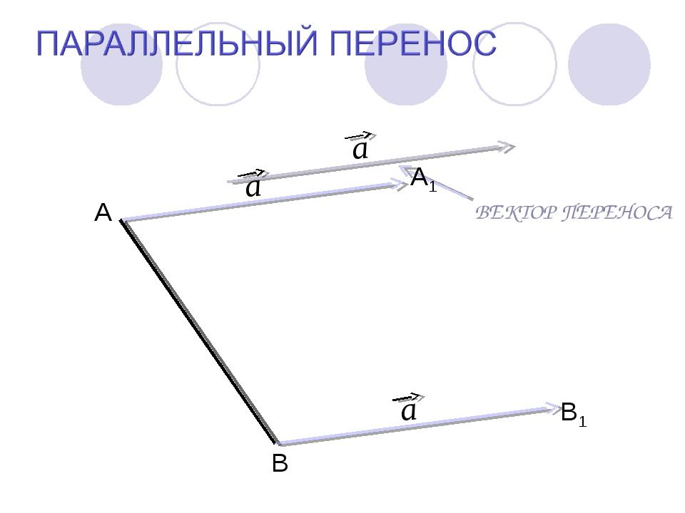 А В А1 В1