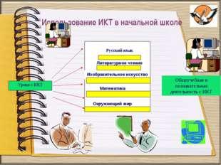 Использование ИКТ в начальной школе Русский язык Уроки с ИКТ Литературное чте