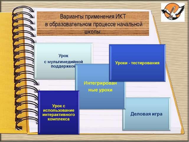 Варианты применения ИКТ в образовательном процессе начальной школы:
