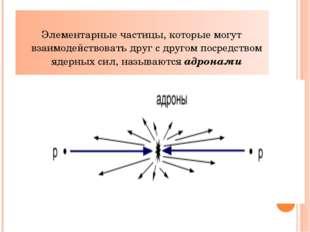 Элементарные частицы, которые могут взаимодействовать друг с другом посредст