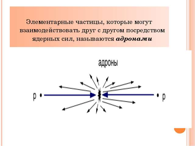 Элементарные частицы, которые могут взаимодействовать друг с другом посредст...