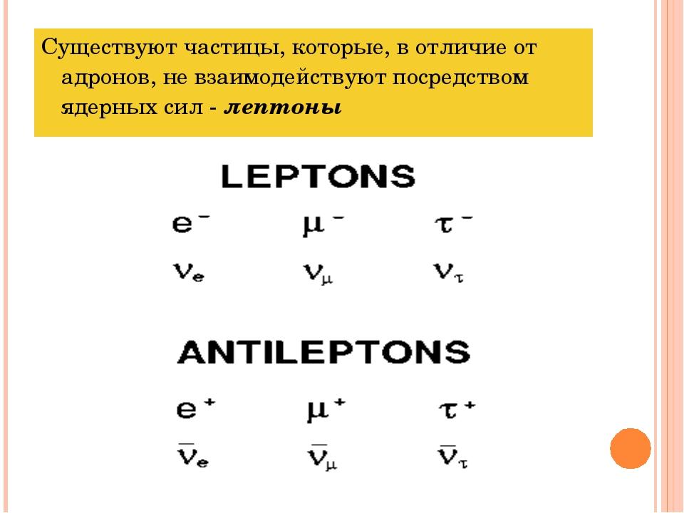 Существуют частицы, которые, в отличие от адронов, не взаимодействуют посредс...