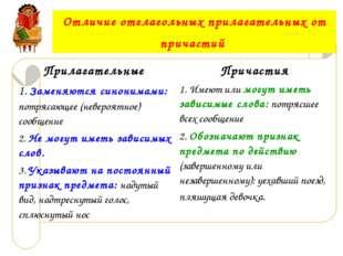 Отличие отглагольных прилагательных от причастий Прилагательные Причастия 1.