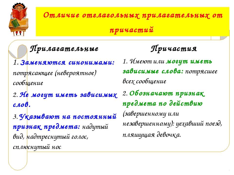 Отличие отглагольных прилагательных от причастий Прилагательные Причастия 1....