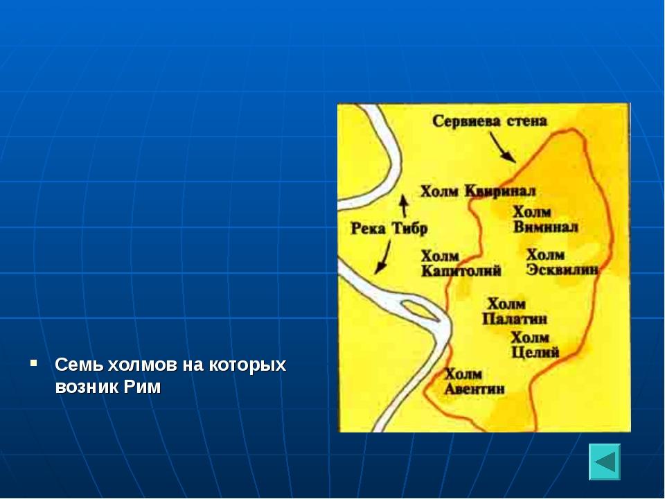 Семь холмов на которых возник Рим