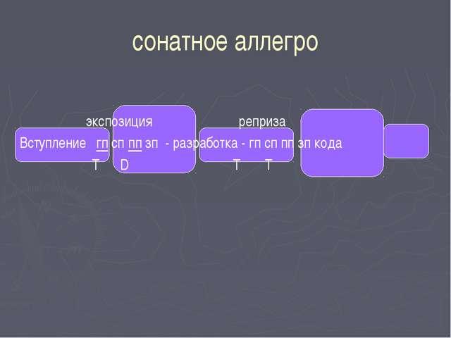 сонатное аллегро экспозиция реприза Вступление гп сп пп зп - разработка - гп...