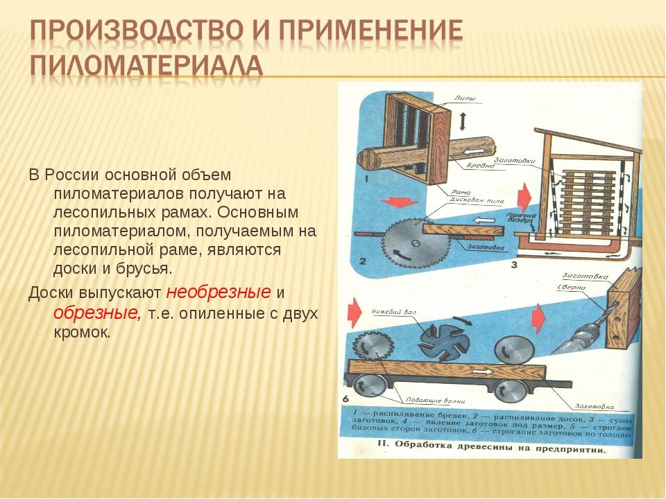 В России основной объем пиломатериалов получают на лесопильных рамах. Основн...