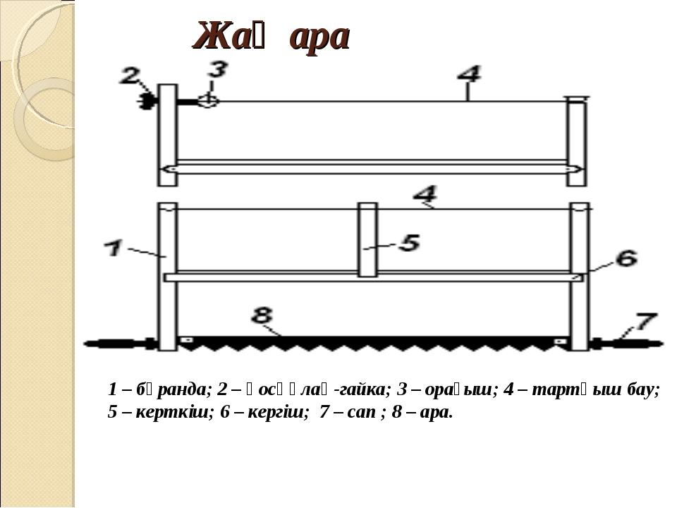 Жақ ара 1 – бұранда; 2 – қосқұлақ-гайка; 3 – орағыш; 4 – тартқыш бау; 5 – ке...