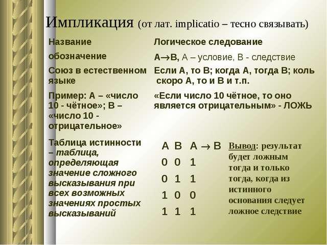 Импликация (от лат. implicatio – тесно связывать) Вывод: результат будет ложн...
