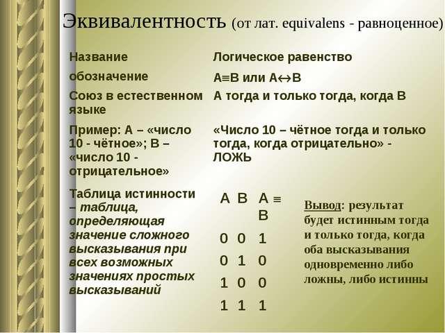 Эквивалентность (от лат. еquivalens - равноценное) Вывод: результат будет ист...