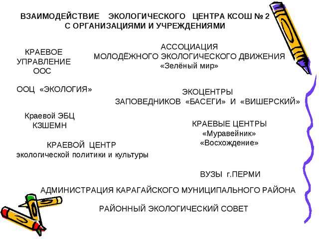 ВЗАИМОДЕЙСТВИЕ ЭКОЛОГИЧЕСКОГО ЦЕНТРА КСОШ № 2 С ОРГАНИЗАЦИЯМИ И УЧРЕЖДЕНИЯМИ...