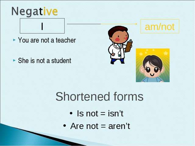 You are not a teacher She is not a student I am/not Shortened forms Is not =...