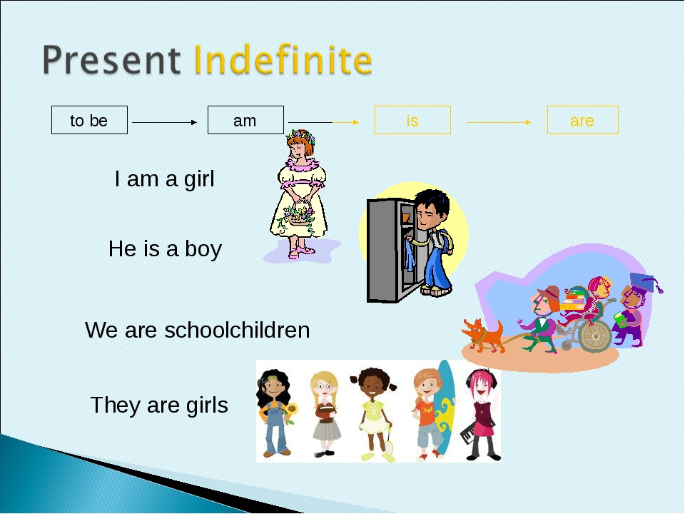 to be am is are I am a girl He is a boy We are schoolchildren They are girls