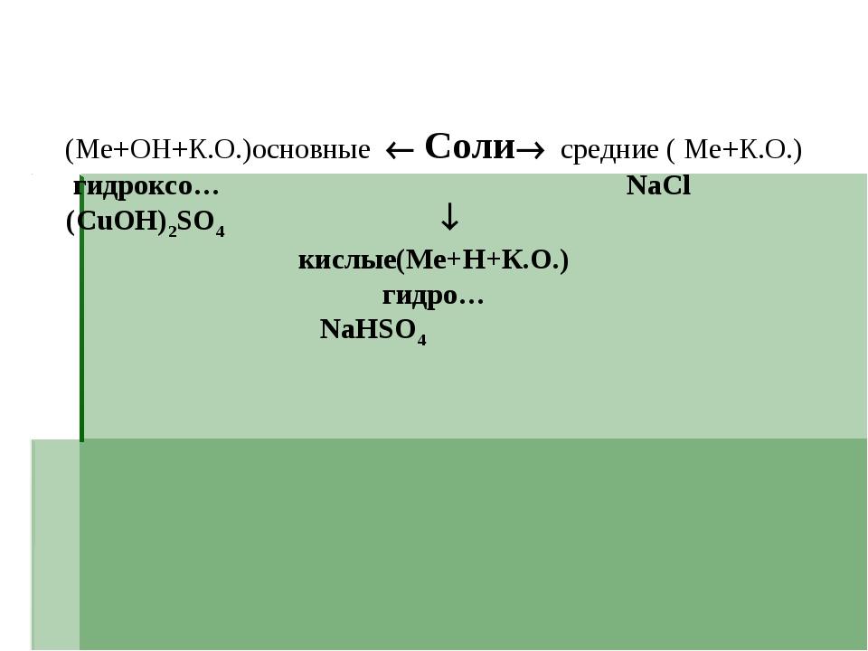 (Ме+ОН+К.О.)основные  Соли средние ( Ме+К.О.) гидроксо… NaCl (CuOH)2SO4  к...