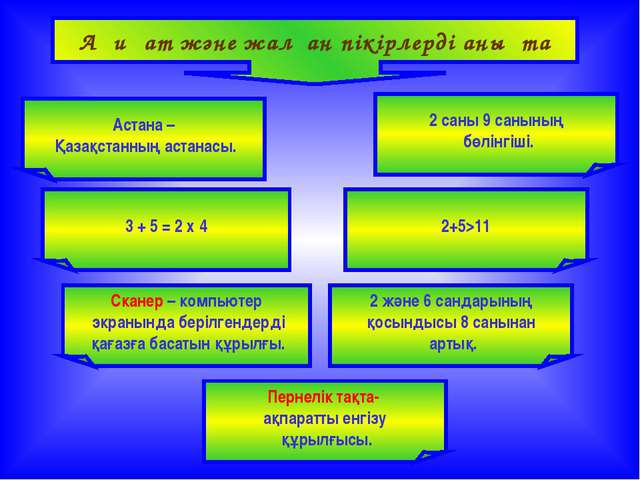 Ақиқат және жалған пікірлерді анықта Астана – Қазақстанның астанасы. 2 саны...