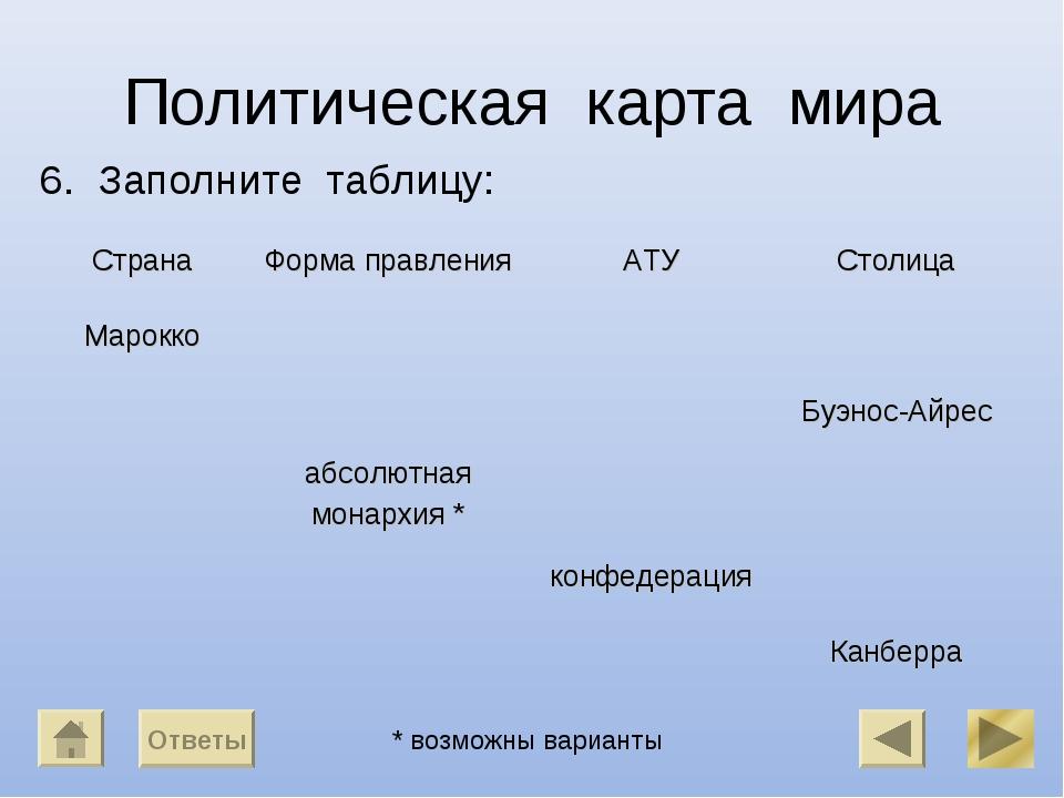 Политическая карта мира 6. Заполните таблицу: Ответы * возможны варианты Стра...