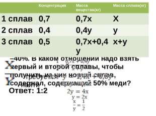 Задача №3. Сплавы металлов. (ГИА, 4 балла, №8.39) Имеются два сплава с разным