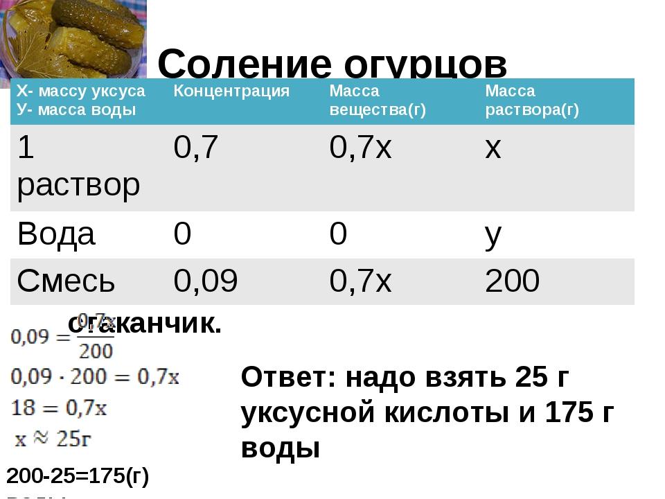 Соление огурцов Хозяйка решила солить огурцы. По рецепту в маринад нужно доба...