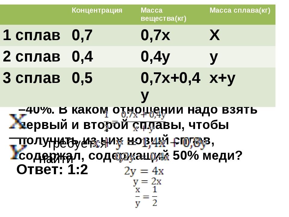 Задача №3. Сплавы металлов. (ГИА, 4 балла, №8.39) Имеются два сплава с разным...