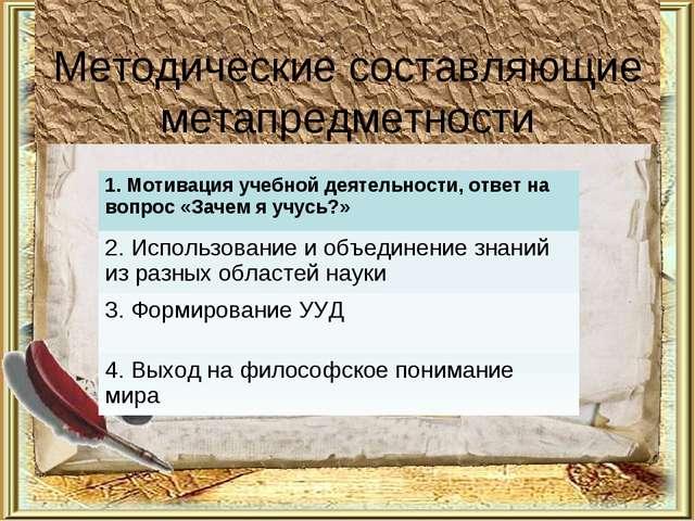 Методические составляющие метапредметности 1. Мотивация учебной деятельности...