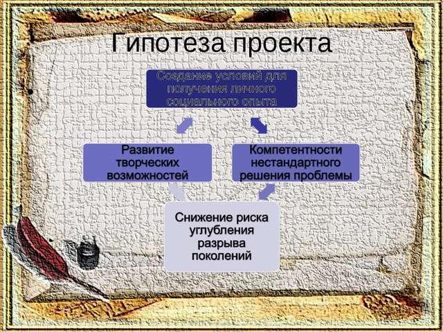 Гипотеза проекта