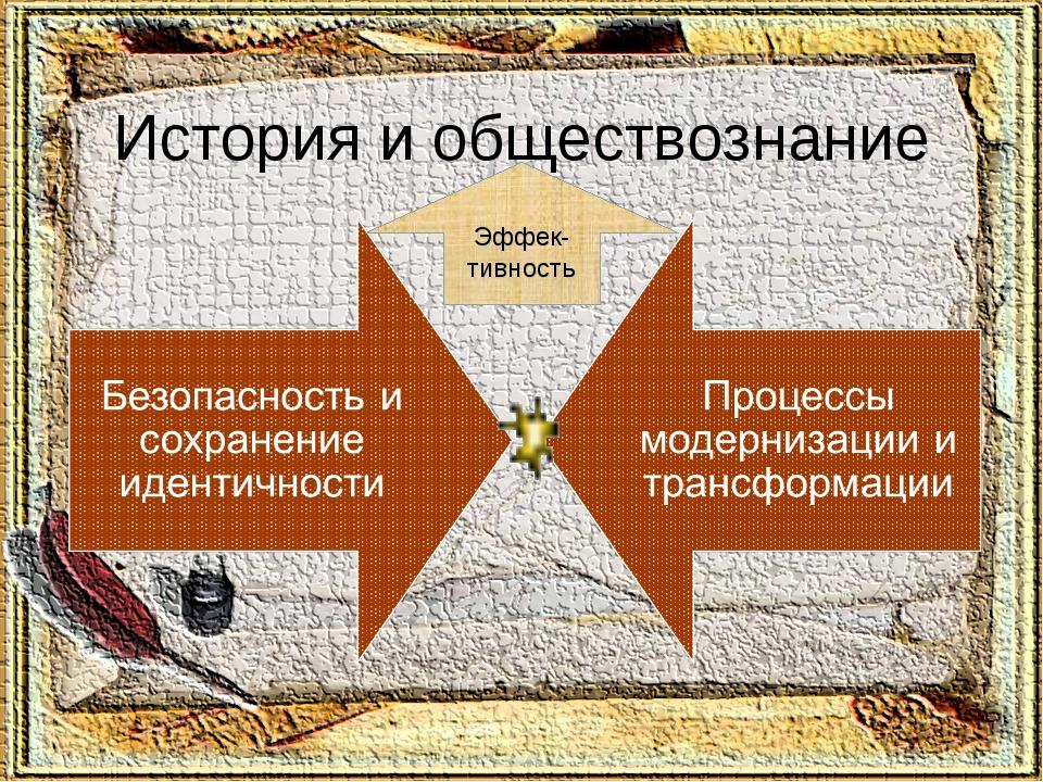 История и обществознание Эффек-тивность