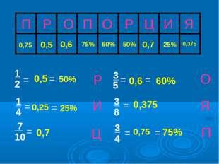 П Р О П О Р Ц И Я 75% 0,375 0,5 60% 25% Ц И Р Я О П = 3 5 1 2 = 3 = 8 0,75 =