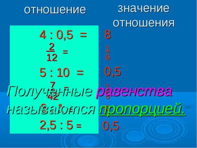 отношение 4 : 0,5 = 2 12 = значение отношения 5 : 10 = 8 : 1 2,5 : 5 7 42 = 8...