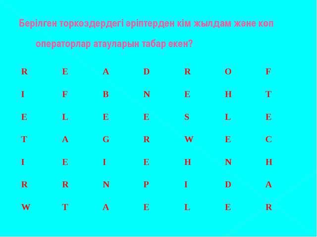 Берілген торкөздердегі әріптерден кім жылдам және көп операторлар атауларын т...