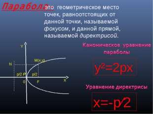 Парабола- это геометрическое место точек, равноотстоящих от данной точки, наз
