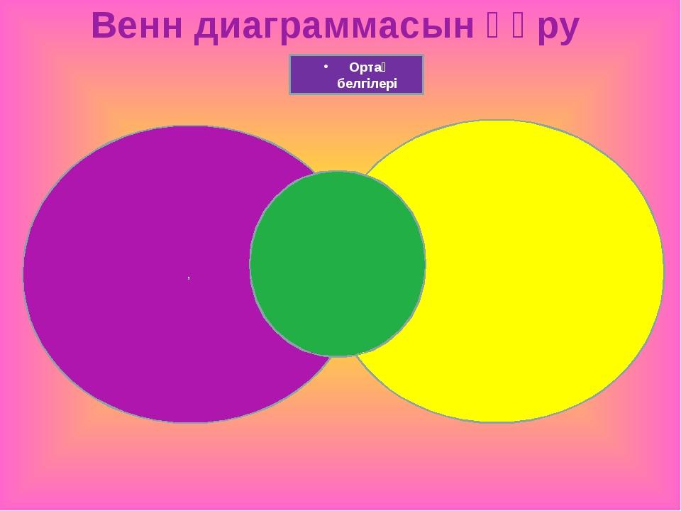 Венн диаграммасын құру , Ортақ белгілері