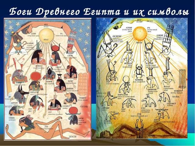 Боги Древнего Египта и их символы