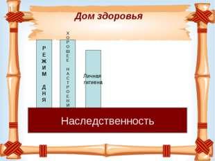Фундамент Дом здоровья Наследственность Р Е Ж И М Д Н Я Х О Р О Ш Е Е Н А С Т