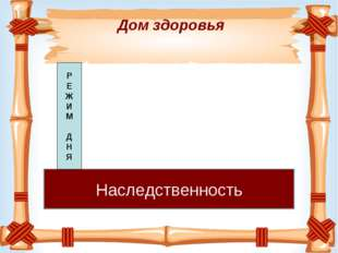 Фундамент Дом здоровья Наследственность Р Е Ж И М Д Н Я