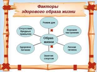Факторы здорового образа жизни