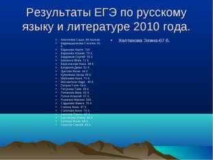 Результаты ЕГЭ по русскому языку и литературе 2010 года. Алексеева Саша- 88 б
