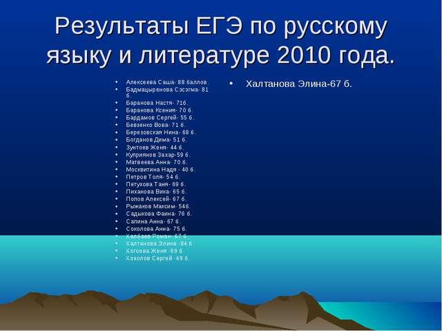 Результаты ЕГЭ по русскому языку и литературе 2010 года. Алексеева Саша- 88 б...