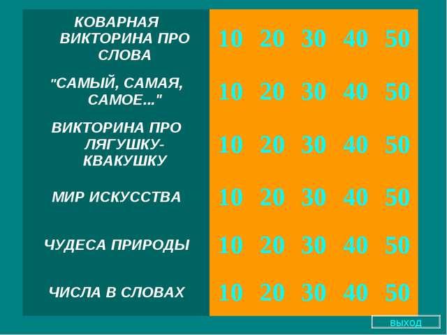 """выход КОВАРНАЯ ВИКТОРИНА ПРО СЛОВА1020304050 """"САМЫЙ, САМАЯ, САМОЕ...""""10..."""