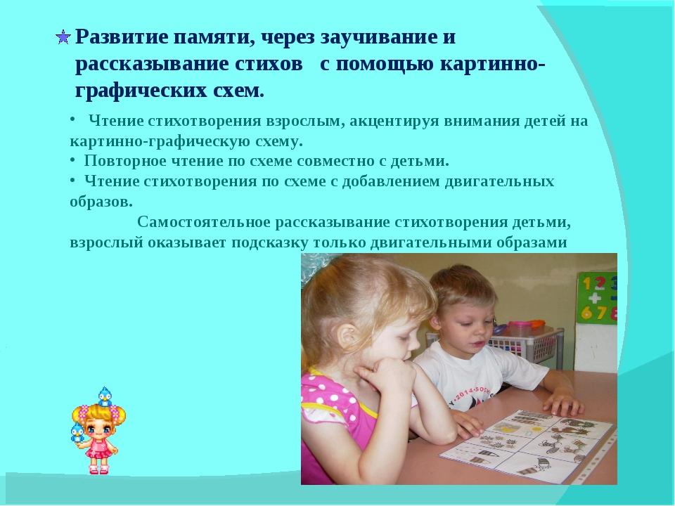 Развитие памяти, через заучивание и рассказывание стихов с помощью картинно-...