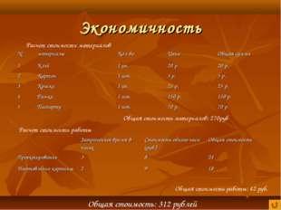Экономичность Расчет стоимости материалов Общая стоимость материалов: 270руб