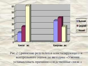 Рис.2 Сравнение результатов констатирующего и контрольного этапов по методике