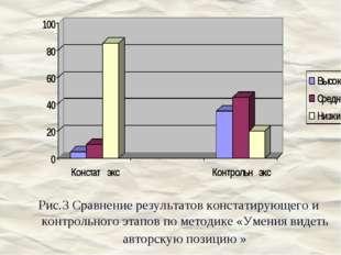Рис.3 Сравнение результатов констатирующего и контрольного этапов по методике