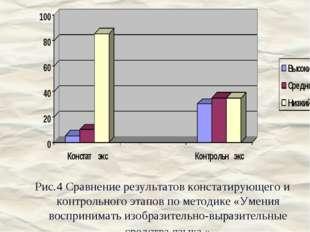 Рис.4 Сравнение результатов констатирующего и контрольного этапов по методике