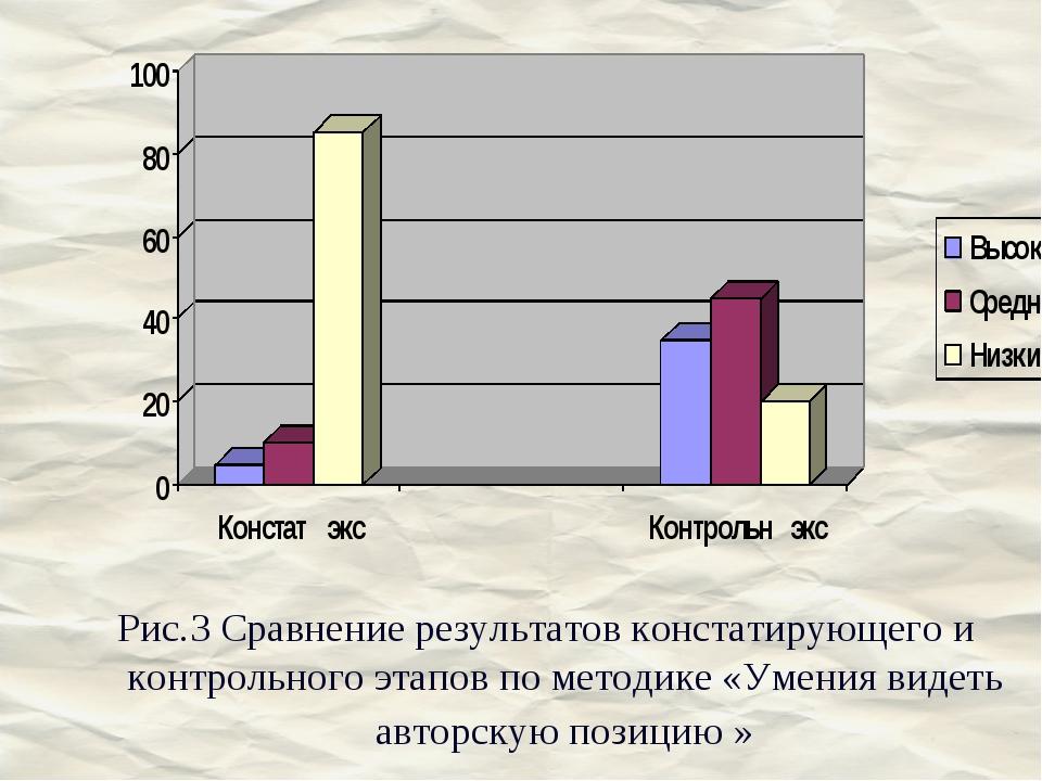 Рис.3 Сравнение результатов констатирующего и контрольного этапов по методике...